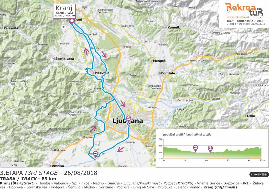 Rekreatur 2018 - 3.etapa / 3rd Stage
