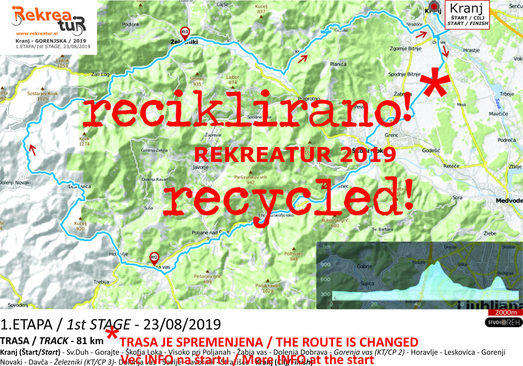 rr2019_1etapa_reciklirano