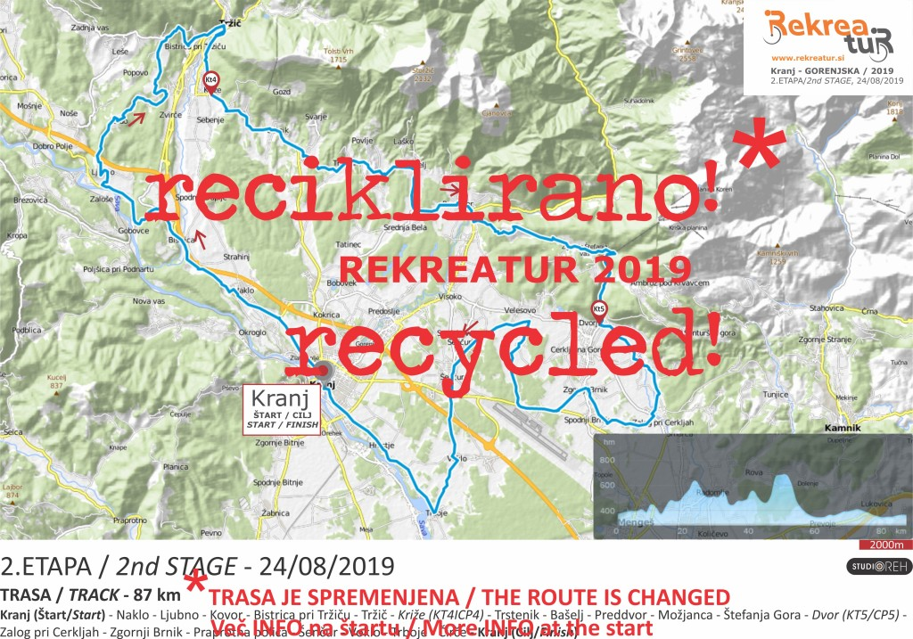 rr2019_2etapa_reciklirano