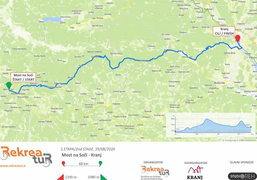 Rekreatur 2020_2.etapa/2nd Stage