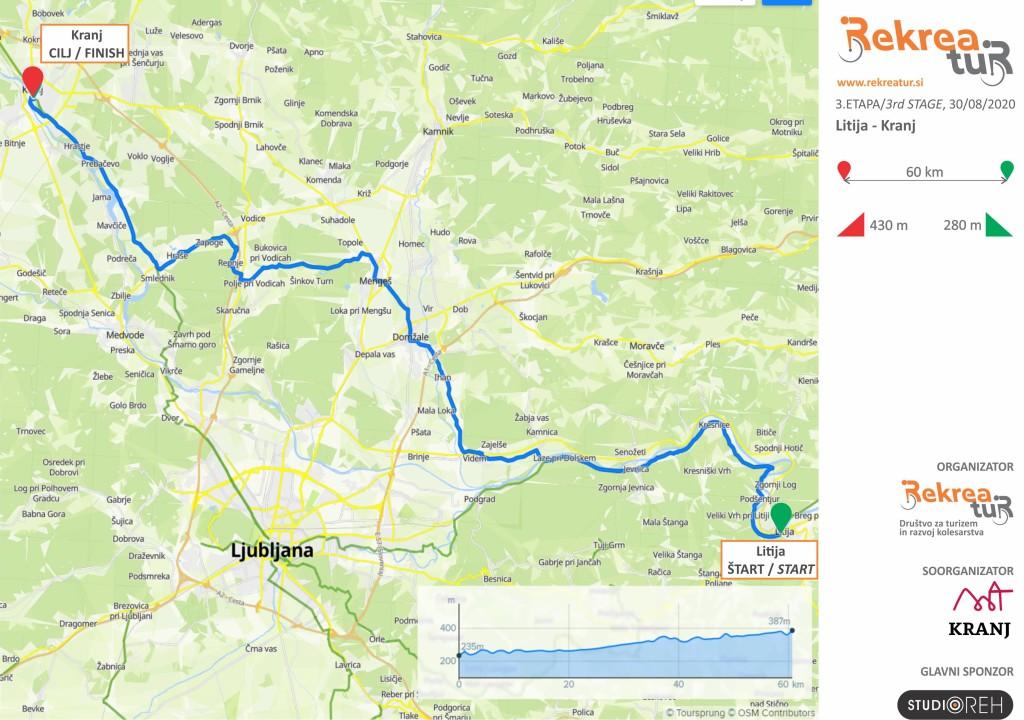 Rekreatur 2020 - 3.etapa/3rd Stage